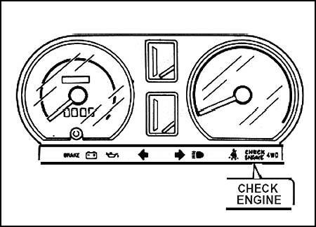Checkengine on 1986 Honda Atv Wiring Diagram